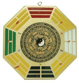 Feng Shui Mirror & Ba-gua 风水八卦镜