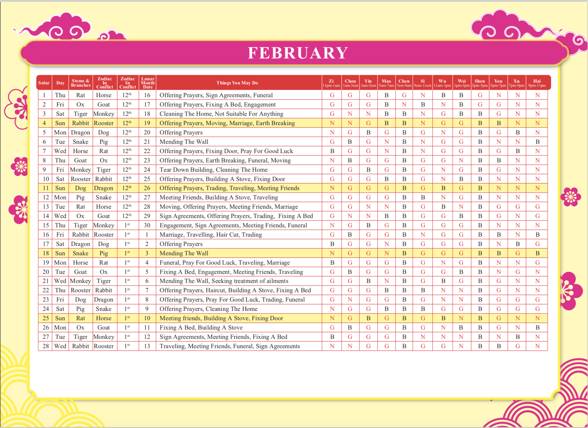 TYN Chinese Calendar Feb 2018