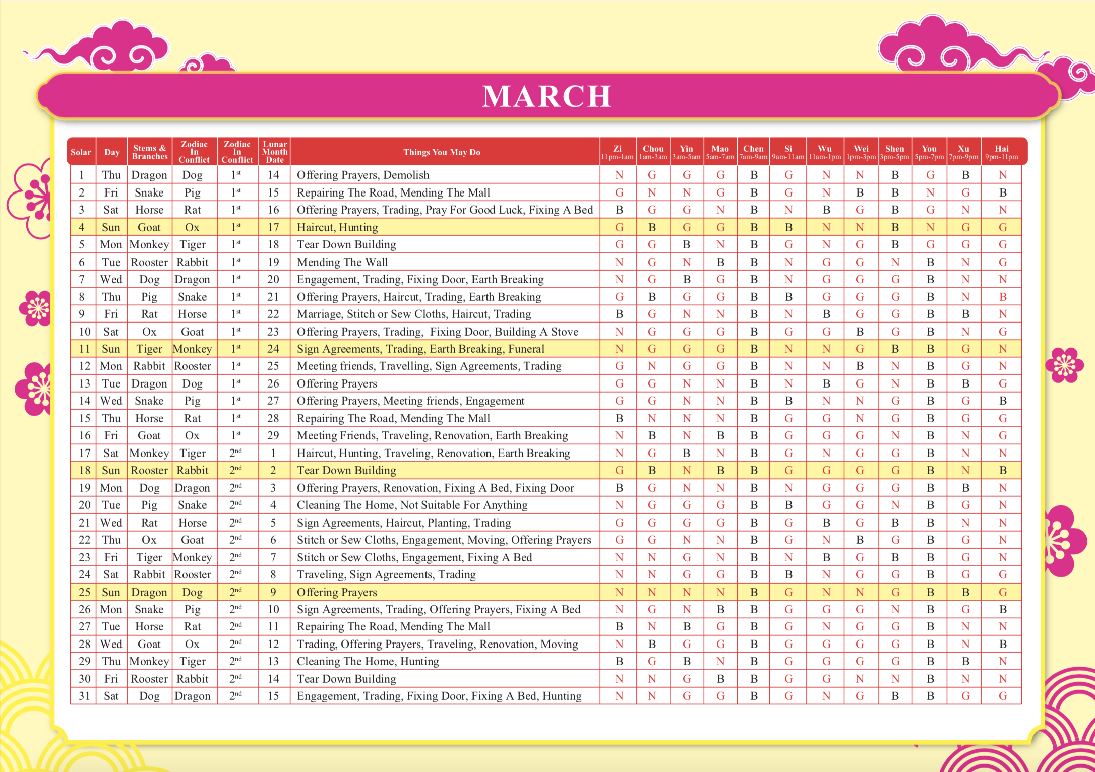 TYN Chinese Calendar March 2018