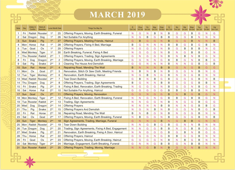 2019 Almanac Fengshui Calendar Tyn Feng Shui Master