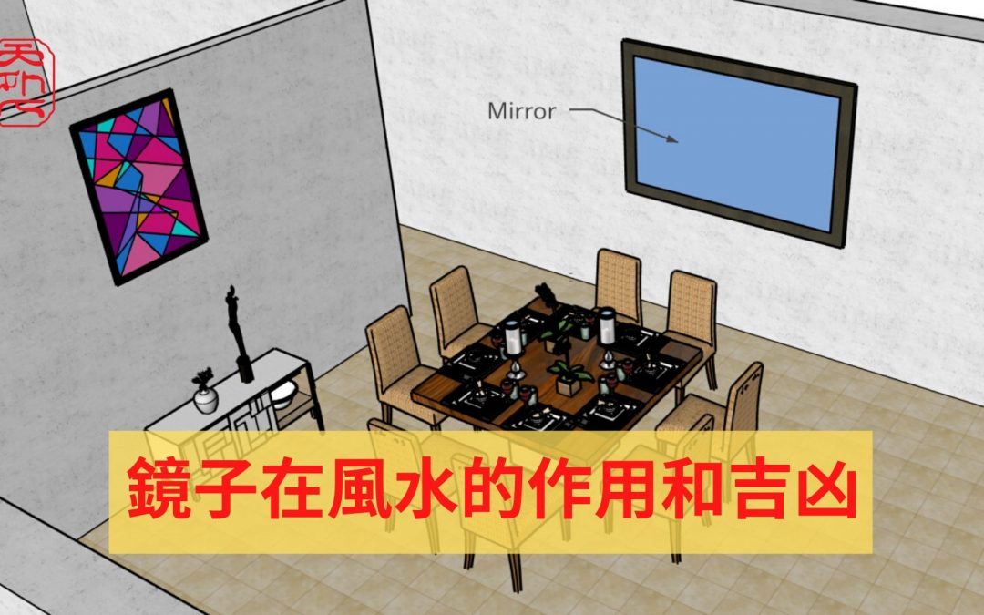 天外人 – 鏡子在風水的作用和吉凶 Role of mirrors in FengShui and good or bad luck